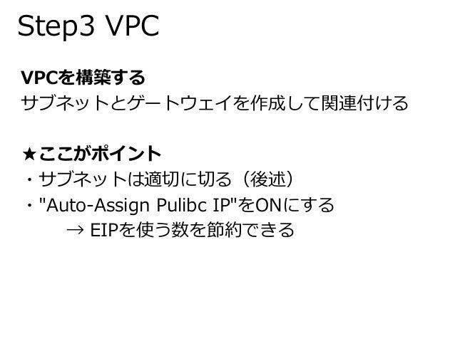 """Step3 VPC  VPCを構築する  サブネットとゲートウェイを作成して関連付ける  ★ここがポイント  ・サブネットは適切に切る(後述)  ・""""Auto-Assign Pulibc IP""""をONにする  → EIPを使う数を節約できる"""