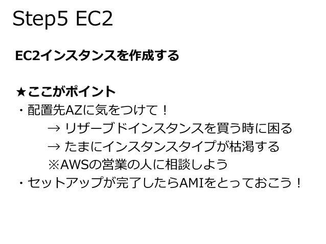 Step5 EC2  EC2インスタンスを作成する  ★ここがポイント  ・配置先AZに気をつけて!  → リザーブドインスタンスを買う時に困る  → たまにインスタンスタイプが枯渇する  ※AWSの営業の人に相談しよう  ・セットアップが完了...