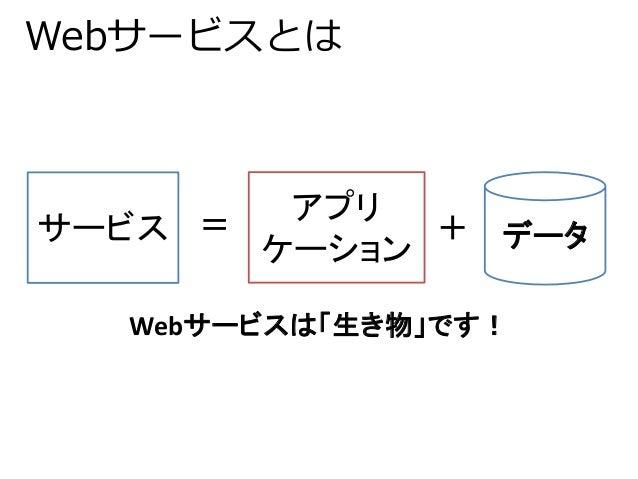 Webサービスとは  サービス  アプリ  ケーション= + データ  Webサービスは「生き物」です!