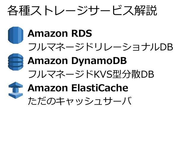 各種ストレージサービス解説  Amazon RDS  フルマネージドリレーショナルDB  Amazon DynamoDB  フルマネージドKVS型分散DB  Amazon ElastiCache  ただのキャッシュサーバ