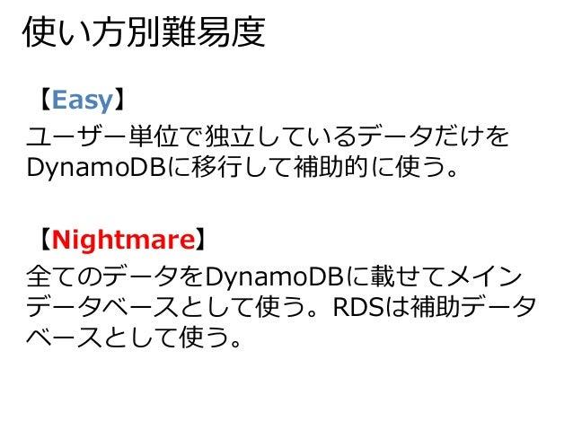 使い方別難易度  【Easy】  ユーザー単位で独立しているデータだけを  DynamoDBに移行して補助的に使う。  【Nightmare】  全てのデータをDynamoDBに載せてメイン  データベースとして使う。RDSは補助データ  ベー...
