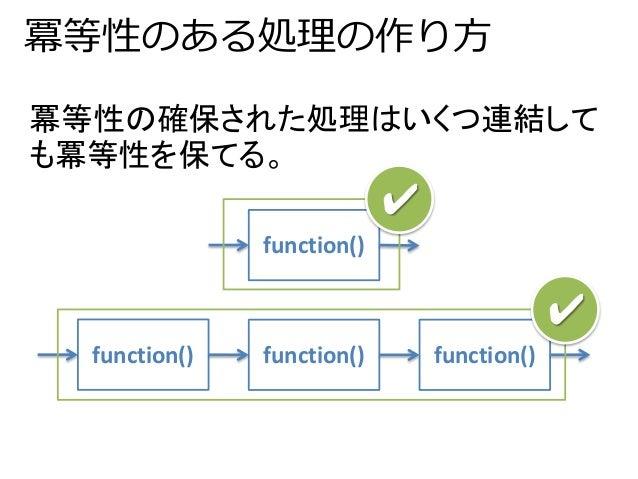 冪等性のある処理の作り方  冪等性の確保された処理はいくつ連結して  も冪等性を保てる。  function()  ✔  function() function() function()  ✔