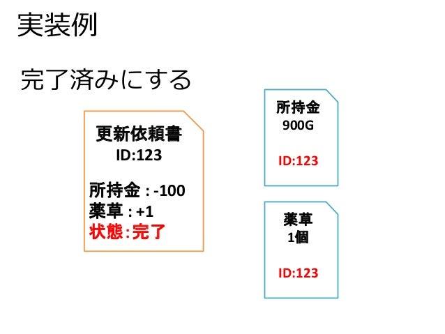 実装例  更新依頼書  ID:123  所持金: -100  薬草: +1  状態:完了  所持金  900G  ID:123  薬草  1個  ID:123  完了済みにする