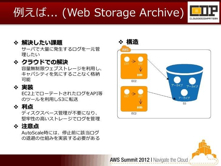 例えば... (Web Storage Archive) 解決したい課題                 構造 サーバで大量に発生するログを一元管 理したい クラウドでの解決 容量無制限ウェブストレージを利用し、 キャパシティを気にするこ...