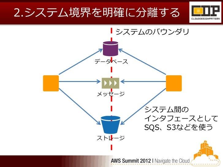 2.システム境界を明確に分離する           システムのバウンダリ       データベース        メッセージ                システム間の                インタフェースとして           ...