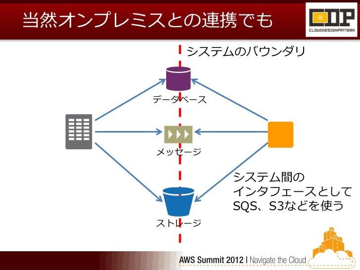 当然オンプレミスとの連携でも          システムのバウンダリ       データベース       メッセージ                システム間の                インタフェースとして               ...