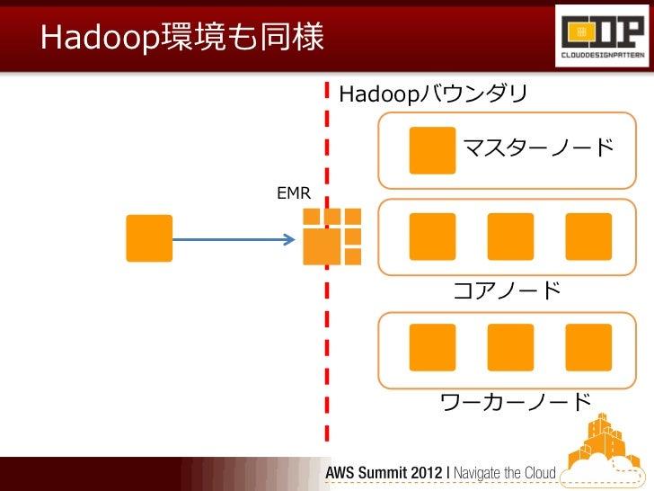 Hadoop環境も同様               Hadoopバウンダリ                      マスターノード         EMR                     コアノード                  ...