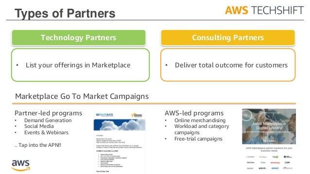 AWS Marketplace Enabling Digital Innovation - David Wright