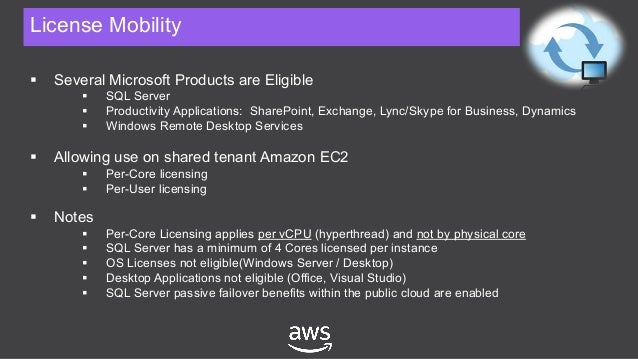 Being compliant with Microsoft Licensing on AWS
