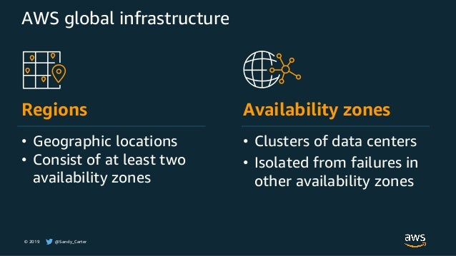 © 2019 @Sandy_Carter AWS global infrastructure Regions • Geographic locations • Consist of at least two availability zones...