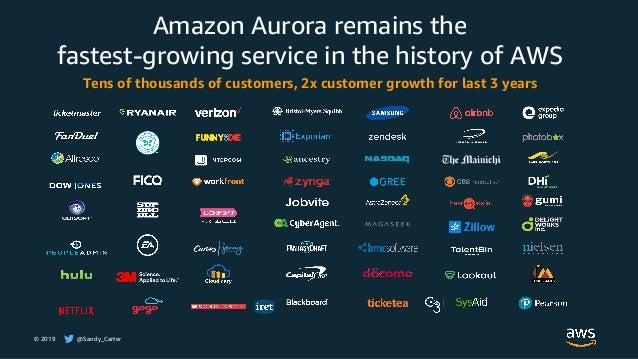 © 2019 @Sandy_Carter Amazon Aurora remains the fastest-growing service in the history of AWS Tens of thousands of customer...