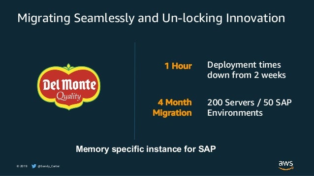© 2019 @Sandy_Carter 4 Month Migration 200 Servers / 50 SAP Environments 1 Hour Deployment times down from 2 weeks Migrati...