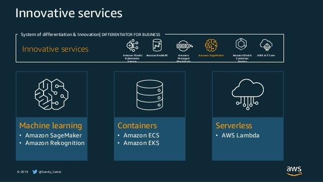 © 2019 @Sandy_Carter Innovative services Machine learning • Amazon SageMaker • Amazon Rekognition Containers • Amazon ECS ...