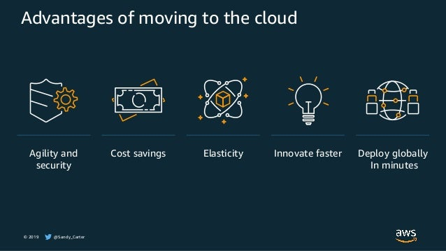 © 2019 @Sandy_Carter Advantages of moving to the cloud Agility and security ElasticityCost savings Innovate faster Deploy ...