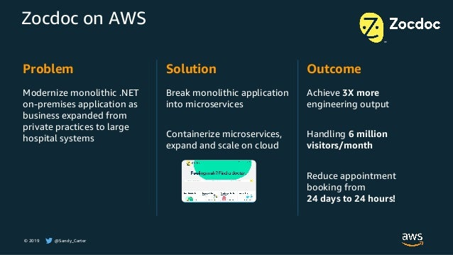 © 2019 @Sandy_Carter Problem Solution Outcome Modernize monolithic .NET on-premises application as business expanded from ...