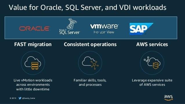 © 2019 @Sandy_Carter Value for Oracle, SQL Server, and VDI workloads Consistent operationsFAST migration Live vMotion work...