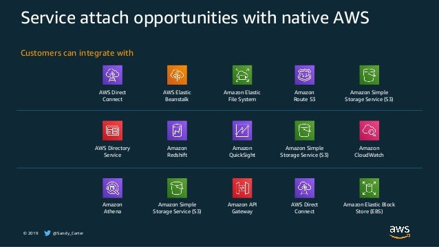 © 2019 @Sandy_Carter Service attach opportunities with native AWS Amazon Redshift Amazon QuickSight Amazon Simple Storage ...