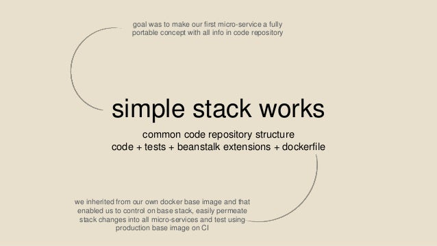 simple stack works common code repository structure code + tests + beanstalk extensions + dockerfile we inherited from our...