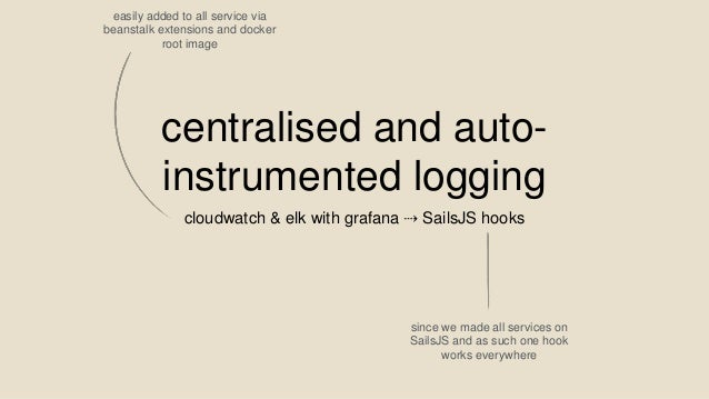 centralised and auto- instrumented logging cloudwatch & elk with grafana ⇢ SailsJS hooks easily added to all service via b...