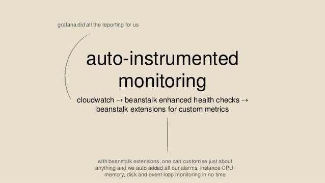 auto-instrumented monitoring cloudwatch ⇢ beanstalk enhanced health checks ⇢ beanstalk extensions for custom metrics with ...