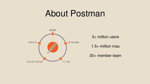 About Postman 3+ million users 1.5+ million mau 30+ member team