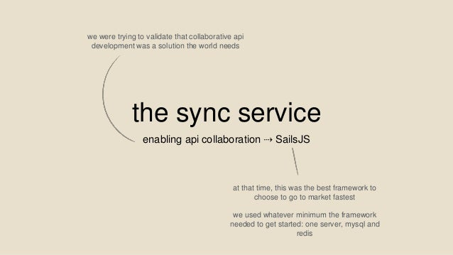the sync service enabling api collaboration ⇢ SailsJS at that time, this was the best framework to choose to go to market ...