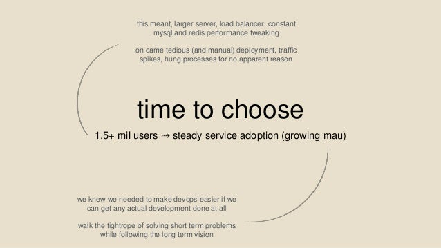 time to choose 1.5+ mil users ⇢ steady service adoption (growing mau) we knew we needed to make devops easier if we can ge...