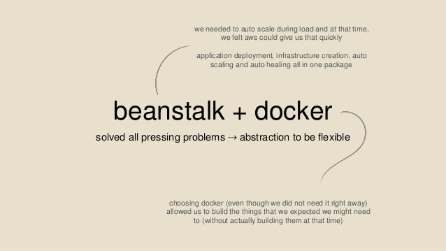 beanstalk + docker solved all pressing problems ⇢ abstraction to be flexible choosing docker (even though we did not need ...