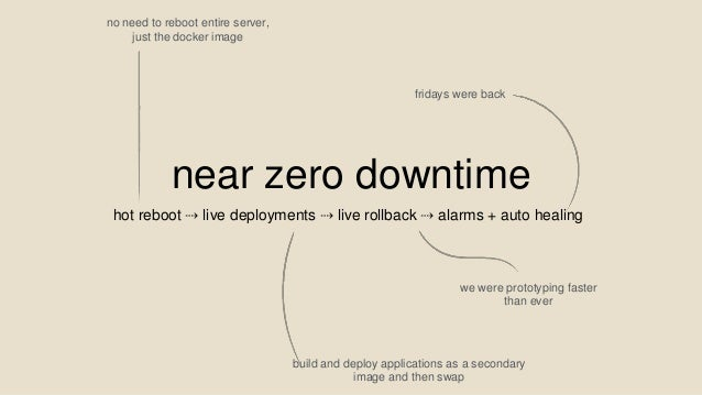 near zero downtime hot reboot ⇢ live deployments ⇢ live rollback ⇢ alarms + auto healing no need to reboot entire server, ...