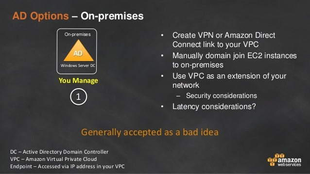 AD Options – On-premises • Create VPN or Amazon Direct Connect link to your VPC • Manually domain join EC2 instances to on...