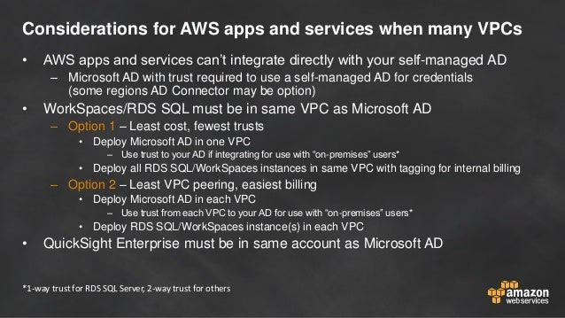 Considerations for AWS apps and services when many VPCs • AWS apps and services can't integrate directly with your self-ma...