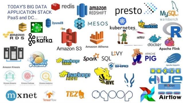 AWS Big Data Demystified #2 | Athena, Spectrum, Emr, Hive
