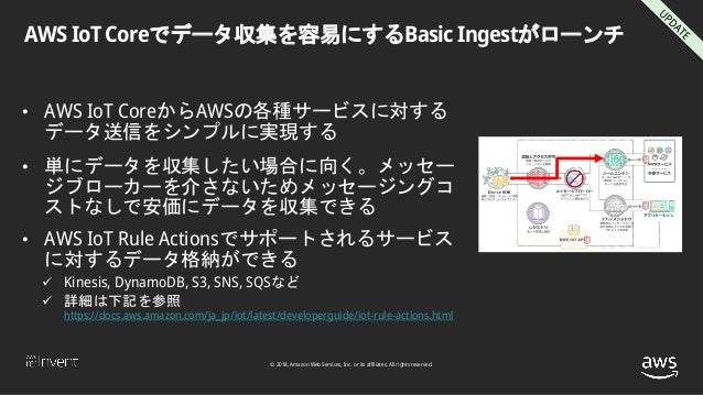 © 2018, Amazon Web Services, Inc. or its affiliates. All rights reserved. AWS IoT Coreでデータ収集を容易にするBasic Ingestがローンチ • AWS ...