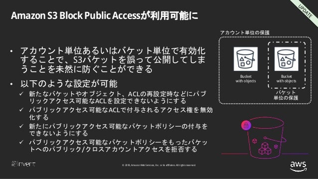 © 2018, Amazon Web Services, Inc. or its affiliates. All rights reserved. Amazon S3 Block Public Accessが利用可能に • アカウント単位あるい...
