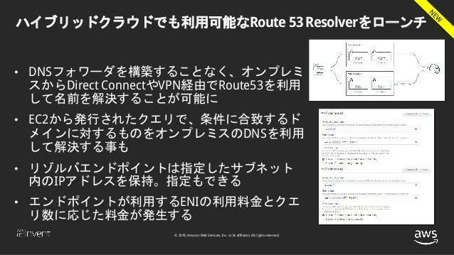 © 2018, Amazon Web Services, Inc. or its affiliates. All rights reserved. ハイブリッドクラウドでも利用可能なRoute 53 Resolverをローンチ • DNSフォワ...