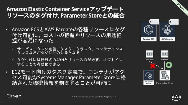 © 2018, Amazon Web Services, Inc. or its affiliates. All rights reserved. Amazon Elastic Container Serviceアップデート リソースのタグ付け...