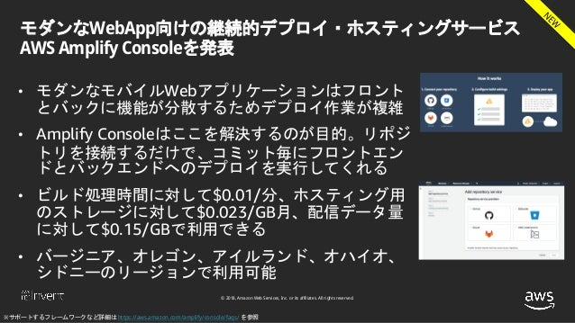 © 2018, Amazon Web Services, Inc. or its affiliates. All rights reserved. モダンなWebApp向けの継続的デプロイ・ホスティングサービス AWS Amplify Cons...