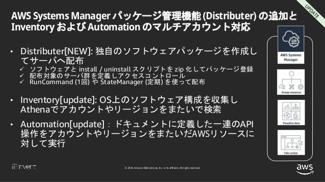 © 2018, Amazon Web Services, Inc. or its affiliates. All rights reserved. AWS Systems Manager パッケージ管理機能 (Distributer) の追加と...