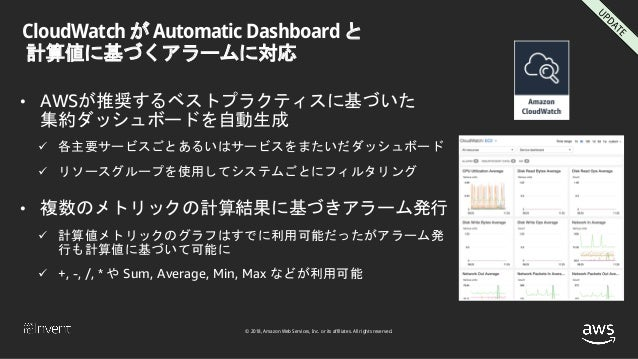 © 2018, Amazon Web Services, Inc. or its affiliates. All rights reserved. CloudWatch が Automatic Dashboard と 計算値に基づくアラームに対...
