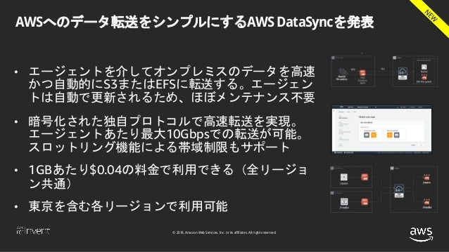 © 2018, Amazon Web Services, Inc. or its affiliates. All rights reserved. AWSへのデータ転送をシンプルにするAWS DataSyncを発表 • エージェントを介してオン...