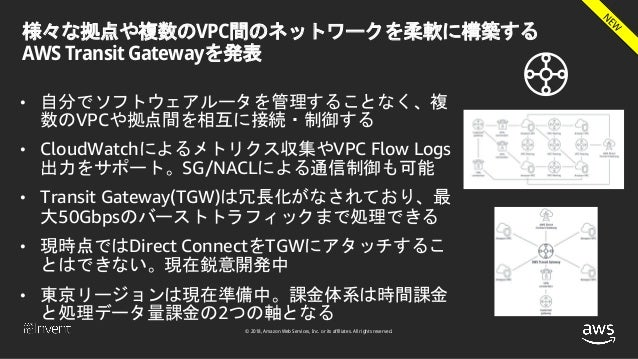 © 2018, Amazon Web Services, Inc. or its affiliates. All rights reserved. 様々な拠点や複数のVPC間のネットワークを柔軟に構築する AWS Transit Gateway...