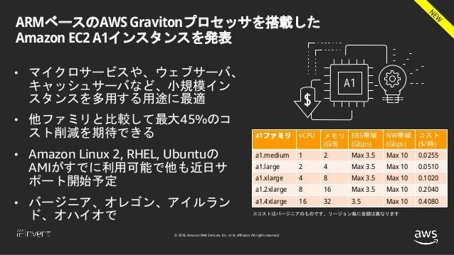 © 2018, Amazon Web Services, Inc. or its affiliates. All rights reserved. ARMベースのAWS Gravitonプロセッサを搭載した Amazon EC2 A1インスタン...