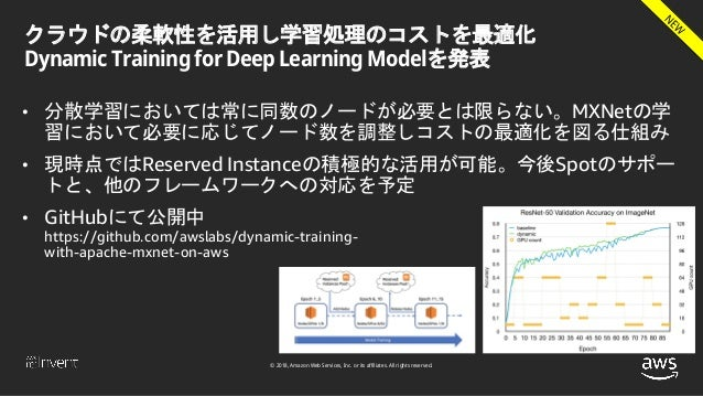 © 2018, Amazon Web Services, Inc. or its affiliates. All rights reserved. クラウドの柔軟性を活用し学習処理のコストを最適化 Dynamic Training for De...