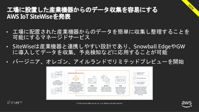 © 2018, Amazon Web Services, Inc. or its affiliates. All rights reserved. 工場に設置した産業機器からのデータ収集を容易にする AWS IoT SiteWiseを発表 • ...