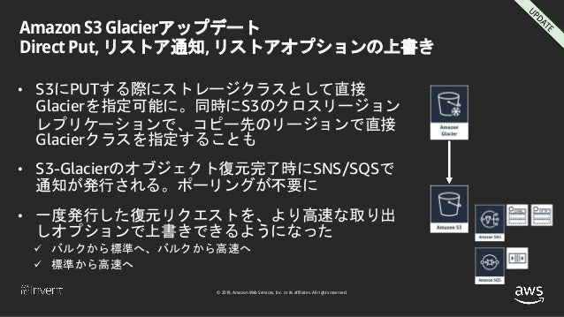 © 2018, Amazon Web Services, Inc. or its affiliates. All rights reserved. Amazon S3 Glacierアップデート Direct Put, リストア通知, リストア...