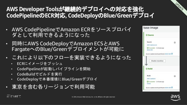 © 2018, Amazon Web Services, Inc. or its affiliates. All rights reserved. AWS Developer Toolsが継続的デプロイへの対応を強化 CodePipelineの...