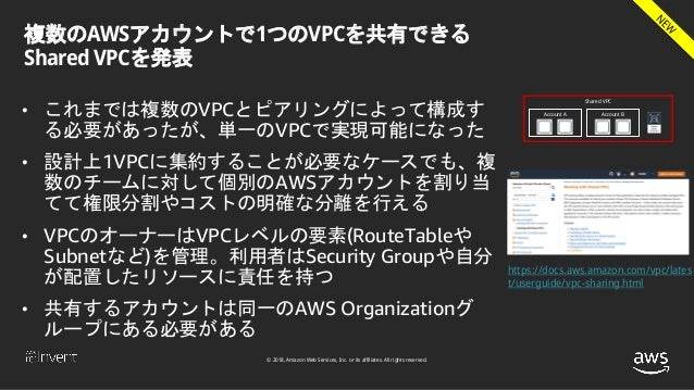 © 2018, Amazon Web Services, Inc. or its affiliates. All rights reserved. 複数のAWSアカウントで1つのVPCを共有できる Shared VPCを発表 • これまでは複数...
