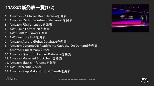 © 2018, Amazon Web Services, Inc. or its affiliates. All rights reserved. 11/28の新発表一覧(1/2) 1. Amazon S3 Glacier Deep Archi...