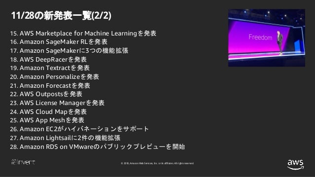 © 2018, Amazon Web Services, Inc. or its affiliates. All rights reserved. 11/28の新発表一覧(2/2) 15. AWS Marketplace for Machine...