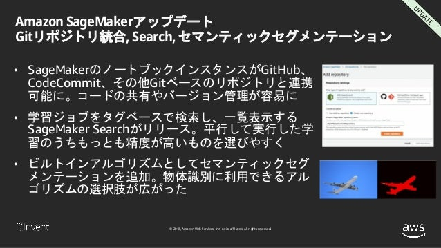 © 2018, Amazon Web Services, Inc. or its affiliates. All rights reserved. Amazon SageMakerアップデート Gitリポジトリ統合, Search, セマンティ...
